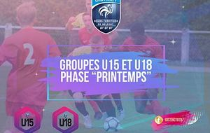 COMPOSITION DES GROUPES U15 U18 PHASE PRINTEMPS
